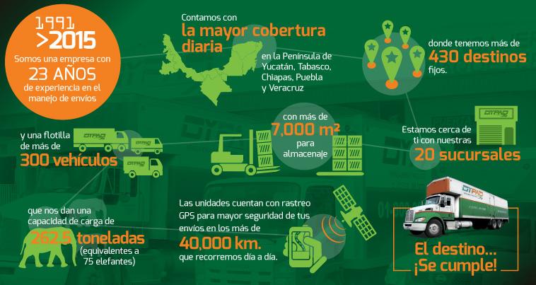 infografia-dypaq3